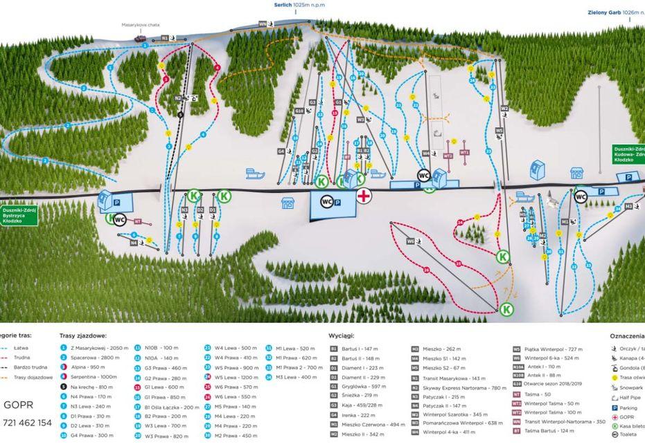 Zieleniec Ski Map